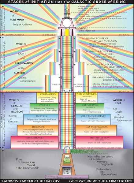 Hermetic Pyramid