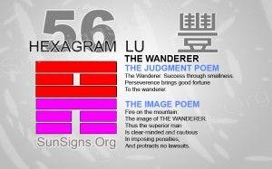 """56: 旅* - Lu """"The Wanderer"""""""