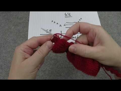 Fanatik Örgü Modeli - 38. Model (1/6) - YouTube