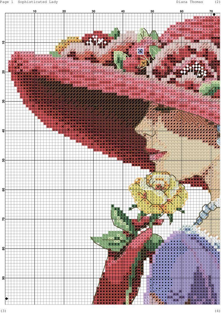 0 point de croix femme au chapeau rouge et chale violet - cross stitch lady with red hat and purple shawl part 3