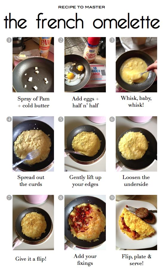 How to make a French Omelette - Even with the instructions, I'm sure I can mess this up.