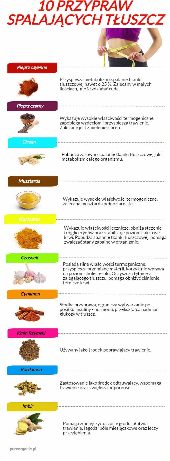 10 przypraw które pomogą spalić tkankę tłuszczową :-) #przyprawy#przyprawyspalajacetluszcz#tluszcz#spalanietluszczu | Sklep ze zdrową żywnością pureorganic. Żywność ekologiczna i organiczna, zdrowa żywność.