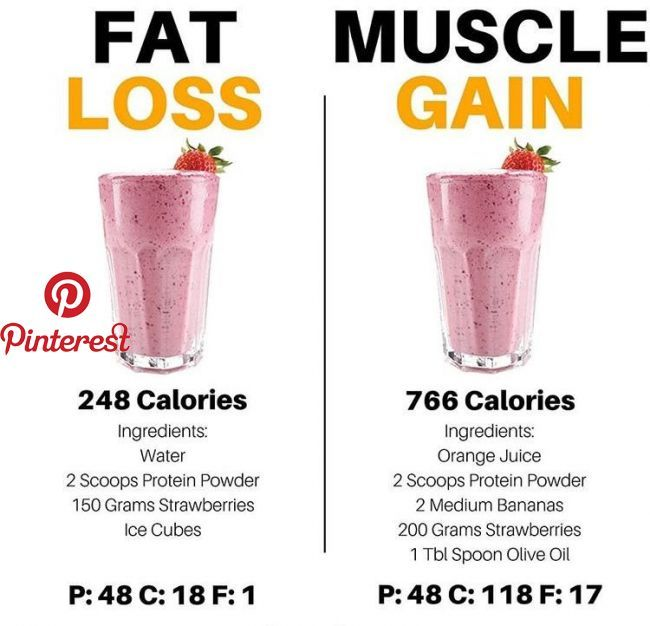 The Importance Of Post Workout Nutrition – What To Eat After A Workout « Fitnes…