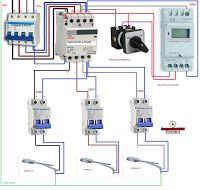 Esquemas eléctricos: ALUMBRADO EXTERIOR FAROLAS CONTACTOR RELOJ