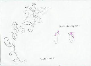 bordado mallorquin dibujos - Buscar con Google