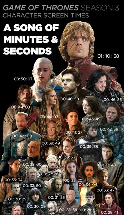 game of thrones in season 5