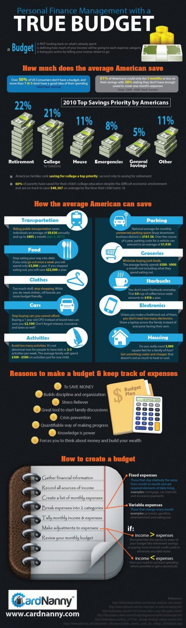 1089 best Finance Tips images on Pinterest | Finance, Monthly budget ...