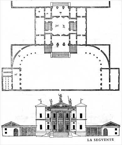 Villa Thiene Cicogna pianta prospetto Quattro Libri - Barchessa de la villa Thiene — Wikipédia