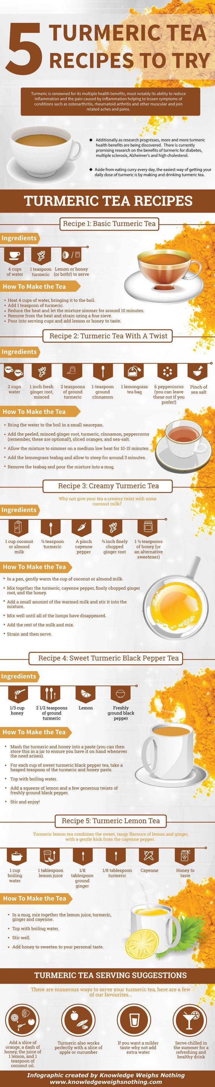 How to make turmeric tea infographic. Find out more here: https://knowledgeweighsnothing.com/how-to-make-turmeric-pain-relief-tea/
