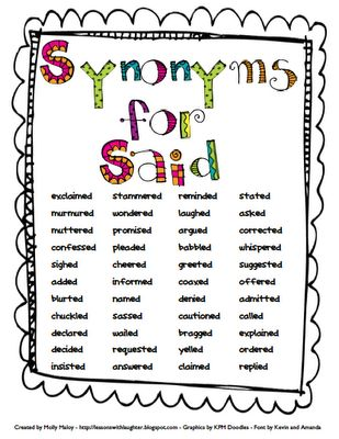 Synonym freebie!: Students Writing Folder, Notebooks Ideas, Lessons, Language Art, Writing Notebooks, Synonyms Freebies, Writers Workshop Notebooks, Education, Laughter