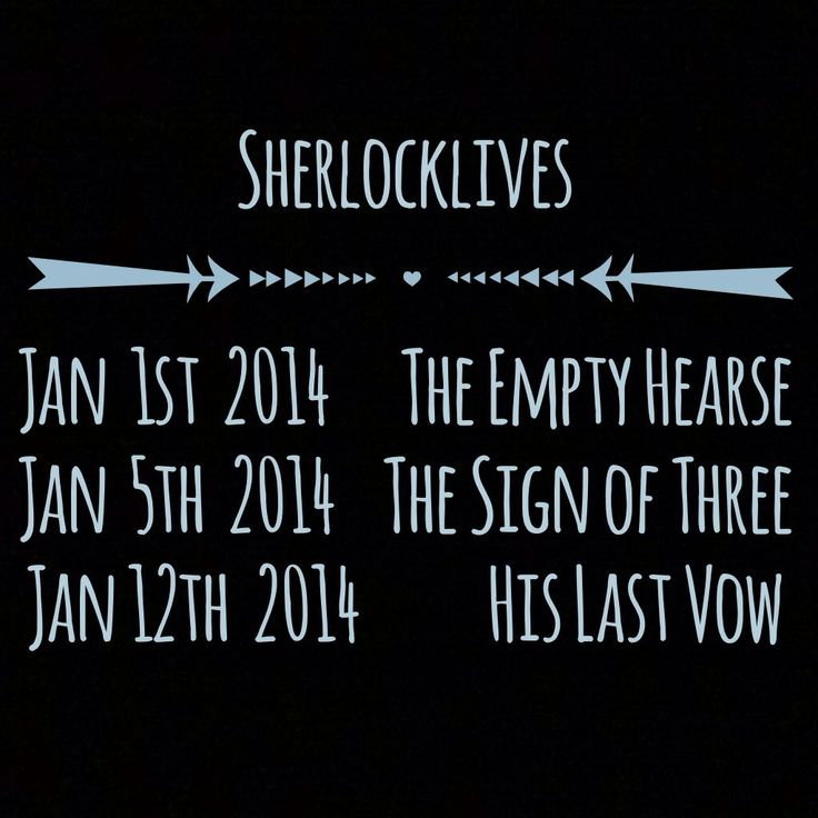 Sherlock airdates Season 3 on BBC1, or the dates I find it online and enjoy it once before PBS gets it our way in the states.