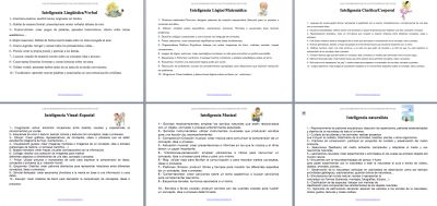 Caja de herramientas para trabajar las Inteligencias Múltiples  mural