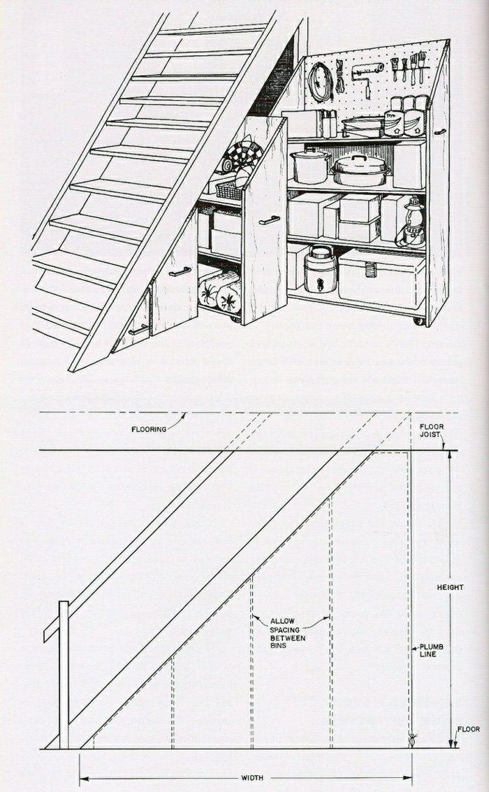 Le placard sous escaliers - un modèle