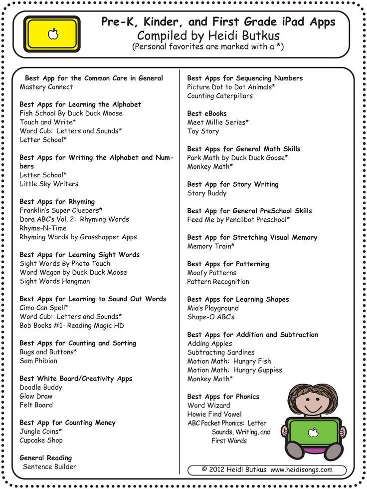 Heidisongs Resource: Downloadable list of favorite iPad and iPod apps for PreK, K and First Grade!