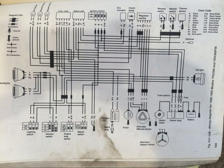 Atc 250es Wiring Diagram Library At Honda Fourtrax 300