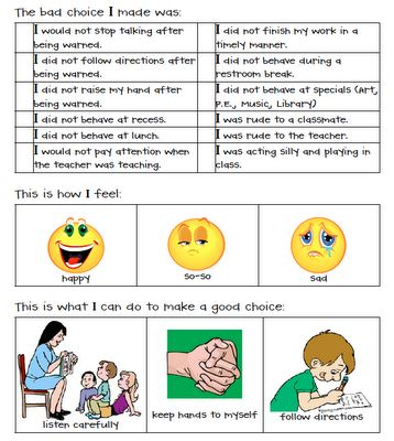Behavior Report completed by student after negative behavior. Student defines their negative behavior, how it made them feel, and what they will do differently to correct it.
