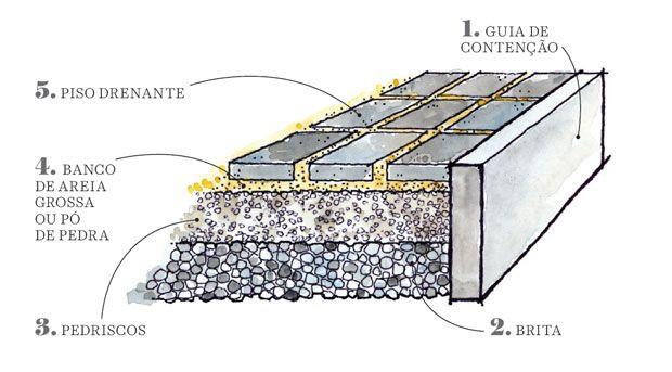 As peças de piso drenanante de 30 x 30 cm da Braston (modelo Klasse, na cor tabaco, por R$ 91 o m²)