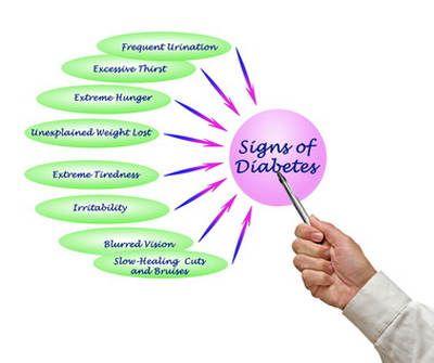 what is type 2 diabetes mellitus pdf