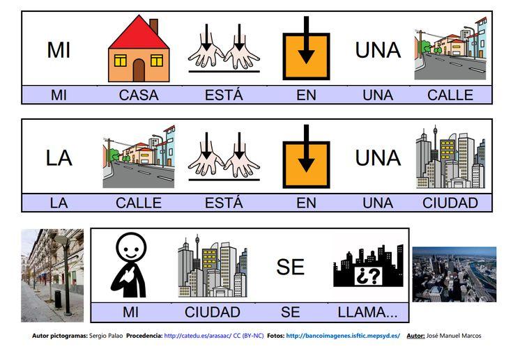 Mapa semántico sobre la Casa (lámina 4), A través de esta actividad, pdremos trabajar la comprensión y la expresión oral, así como la adquisición de vocabulario. http://informaticaparaeducacionespecial.blogspot.com.es/2009/03/mapa-semantico-casa.html