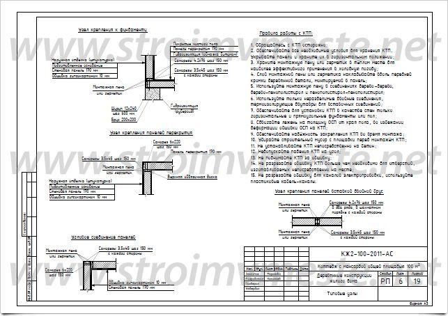 Типовые узлы сип панелей