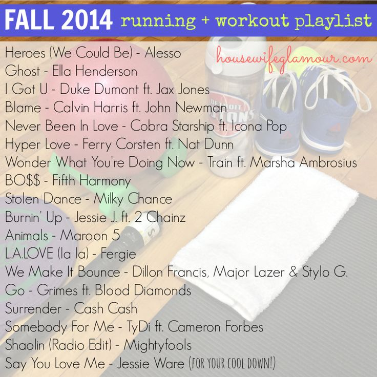 Fun list of new and upbeat music perfect for your workout or group fitness class! #FitFluential