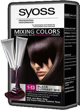 Syoss mixing colors