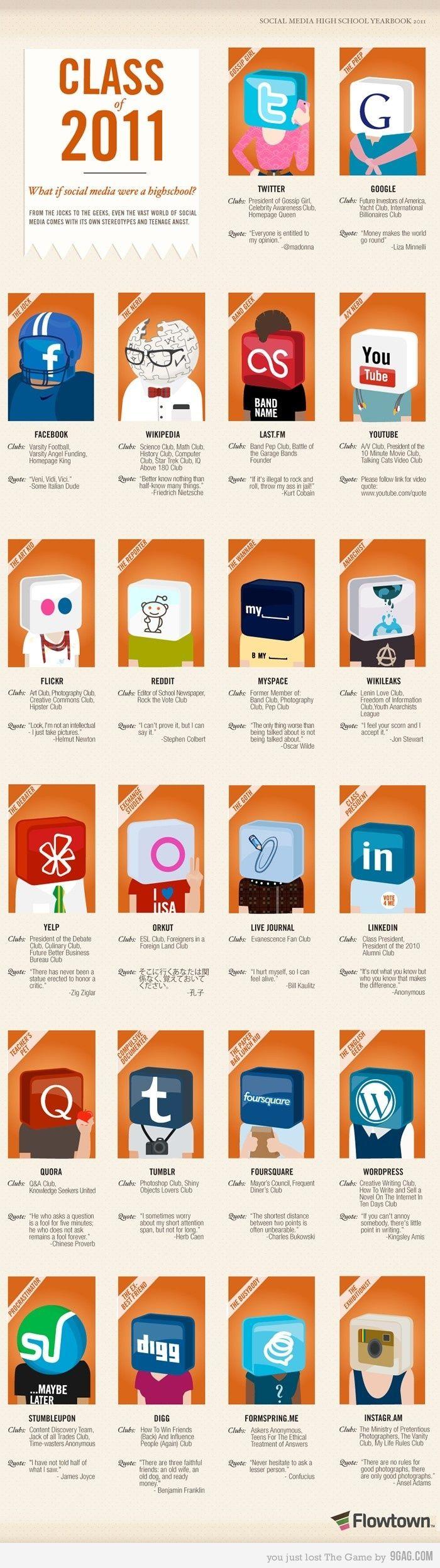 social media as students: Social Network, Media Yearbooks, Social Media, High Schools Yearbooks, Clas, Infographic, Socialmedia, Design, Medium