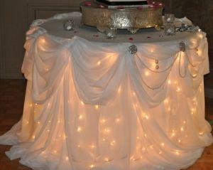 decorations/dresses..etc
