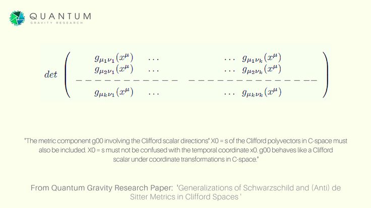 Quantum theory research paper