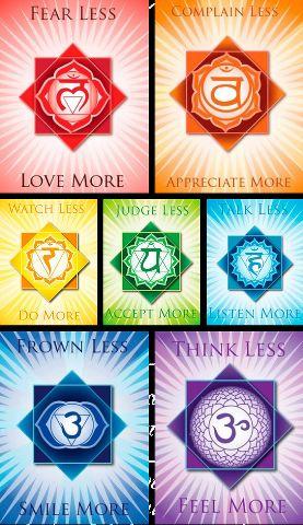 BHAGAVAD GITA {17 , 26 } सद्भावे साधुभावे च सदित्यतत्प्रयुज्यते।  प्रशस्ते कर्मणि तथा सच्छब्दः पार्थ युज्यते॥   The word 'Truth or Sat' is used in the sense of Reality and goodness. The word Truth is also used for an auspicious act, O Arjuna. (17.26)