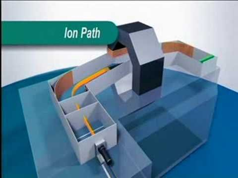 Mass Spectrometry MS - An education video on Mass Spectrometry using a magnetic sector instrument from the Royal Society of Chemistry. From the Modern Instrumental Techniques for schools and colleges DVD.