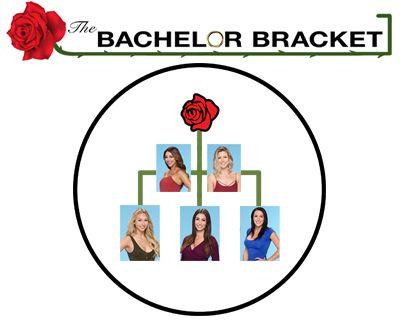 Bachelor Fantasy League