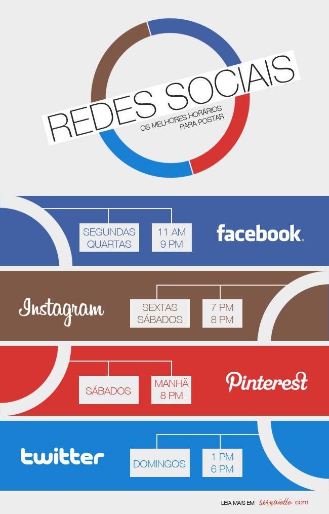 Melhores horários nas redes sociais