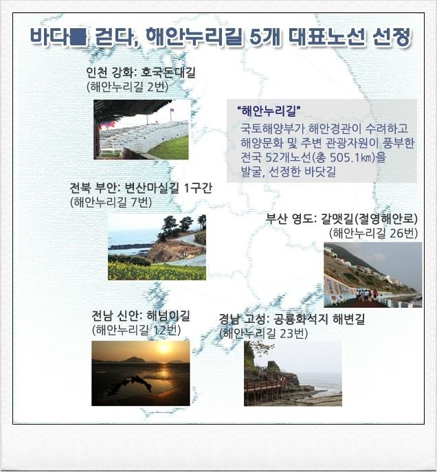 바다를 걷다, 해안누리길 5개 대표노선 선정