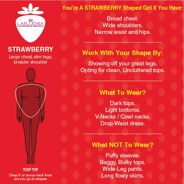 Larjjosa providing you different images regarding your body shape. This will help you to understand what type of body shape you have.  Strawberry is plus size body shape. Broad Chest, Wide shoulders, narrow waist & hips indications of Strawberry shape body.