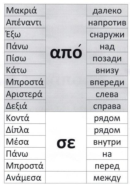 Греческий язык онлайн бесплатно.