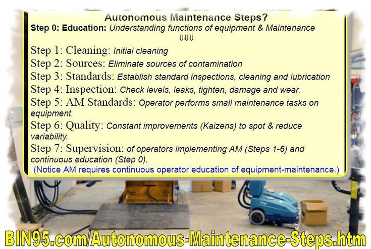 autonomous maintenance seven steps pdf