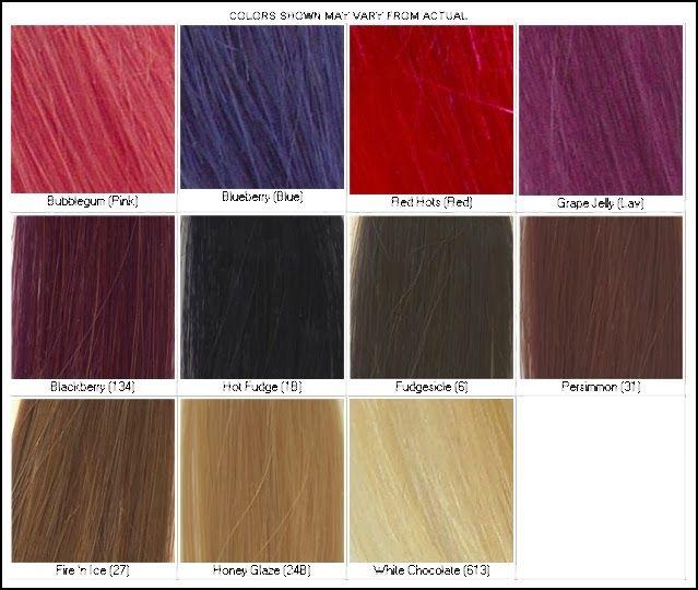 auburn hair color charts