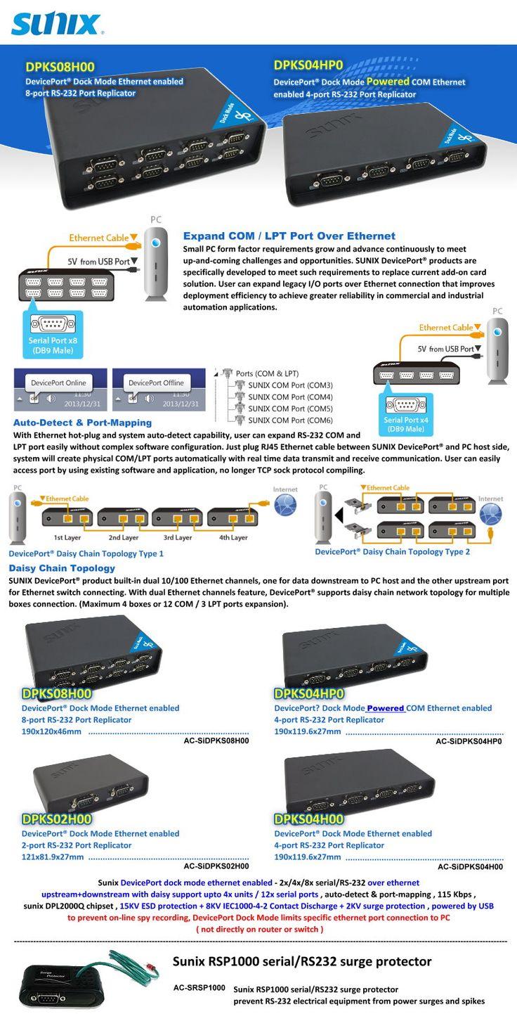 Expand COM/ LPT Port Over Ethernet