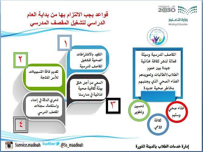 Pin By Ramya On الأمن والسلامة في النقل المدرسي وافكار School Transportation
