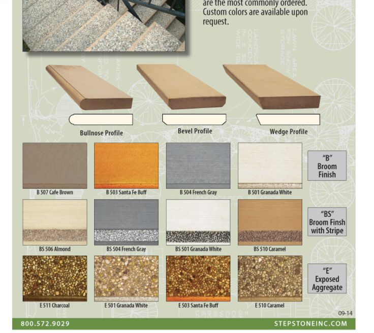 Ironbark Roof Colour Colorbond Range Of Colours Sheds