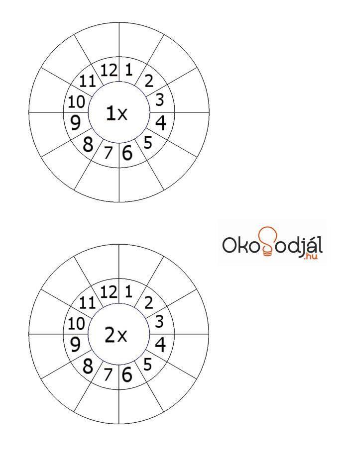 Multiplication 1 and 2  Szorzótábla 1-2