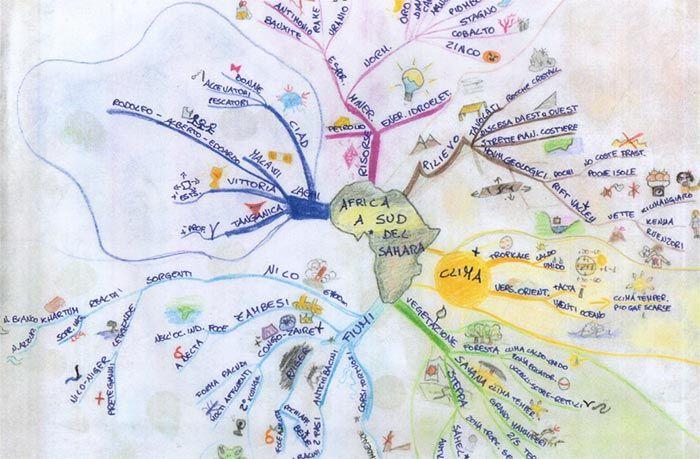 Le mappe mentali sono un valido aiuto per gli studenti di tutte le età per fare meno fatica, risparmiare energie e imparare di più in meno tempo.