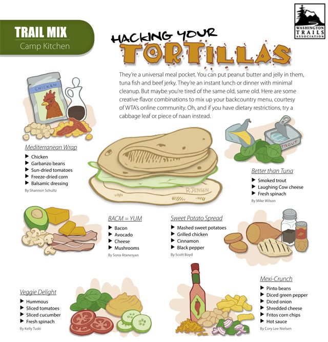 Hack Your Tortilla: high-energy and delicious ideas for stuffing a tortilla on the trail.