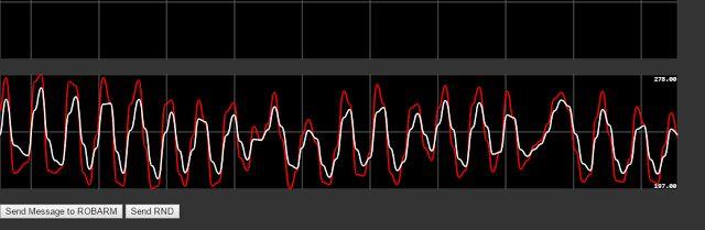 IoT with ESP8266: Kalman filter