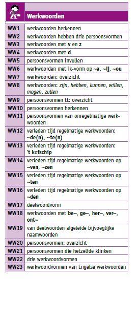Werkwoorden