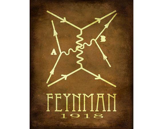 Titre : Feynman Dimensions : 11 x 14  Une des copies de ma collection daffiches Rock Star scientifique : http://www.etsy.com/shop/meganlee?section_id=11387394  Cette impression est dédiée à Richard Feynman, physicien américain né en 1918, qui a développé un système de représentation picturale largement utilisé pour les expressions mathématiques qui régissent le comportement des particules subatomiques, qui est devenu plus tard connu comme diagrammes de Feynman.  Imprimé sur du papier Kodak…