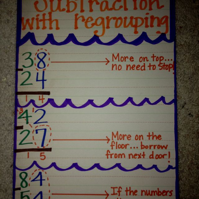 I Started Using This Last Year To Help My Kids Remember