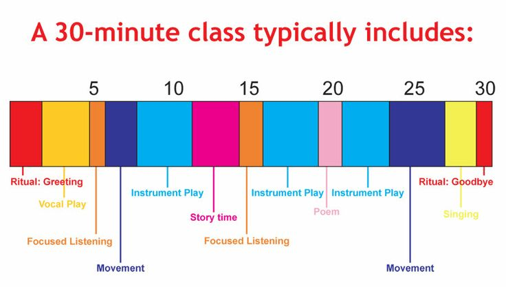 early preschool curriculum 17 best images about kindermusik on early 324