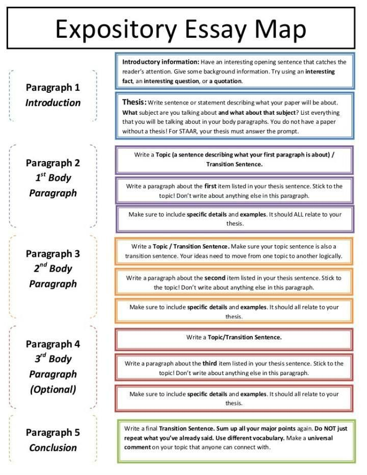 Pin By College Student Help On School Writing Expository Essay Skill Examples For Students